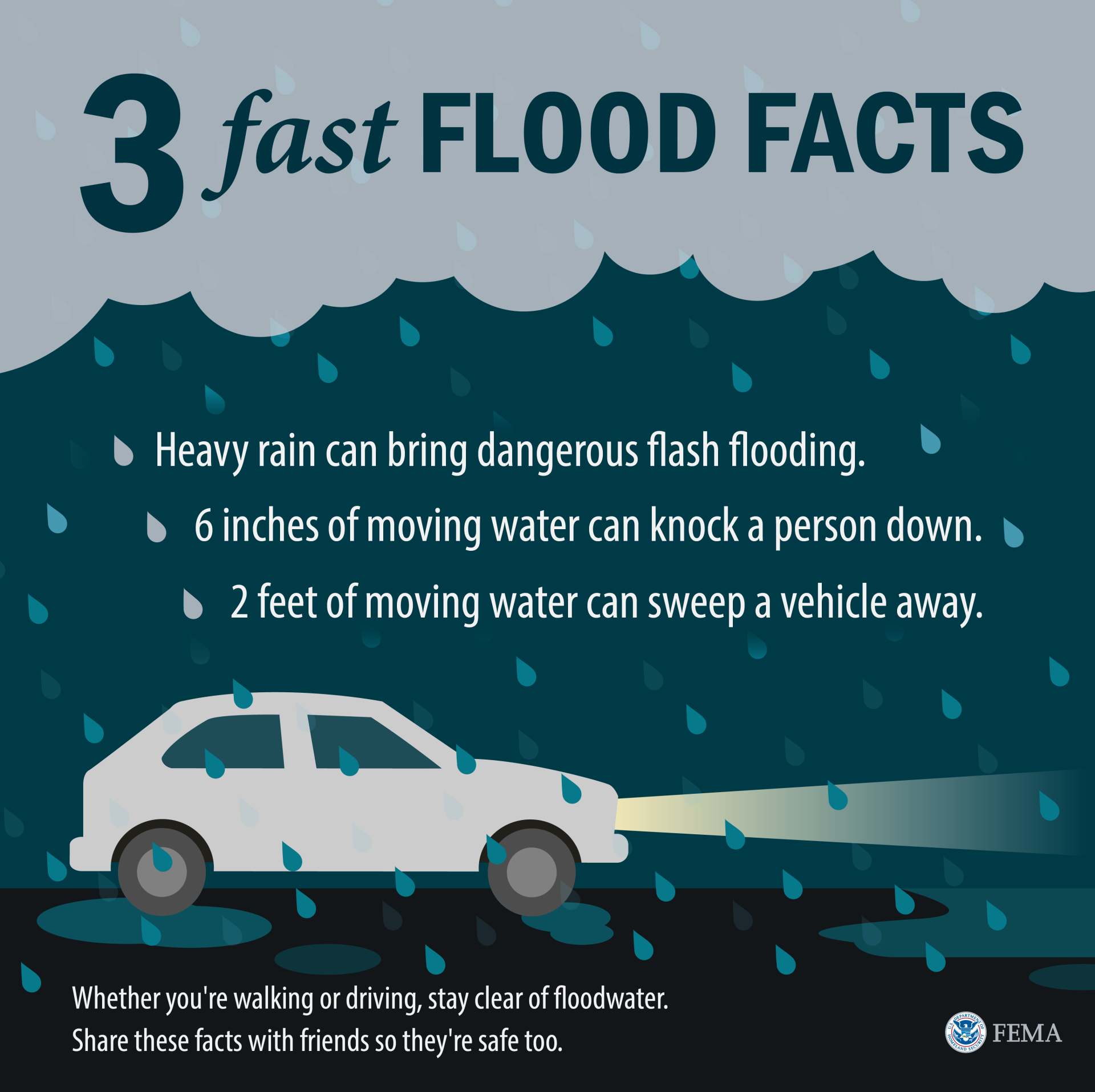 Flood Awareness Week